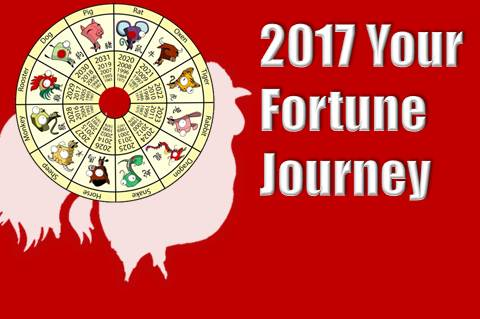 Your Fortune and fortune position in 2017 – Chinese metaphysics